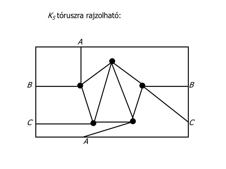 K 5 tóruszra rajzolható: A A BB CC