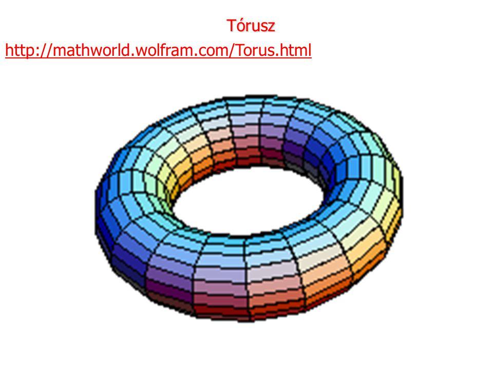 Tórusz http://mathworld.wolfram.com/Torus.html
