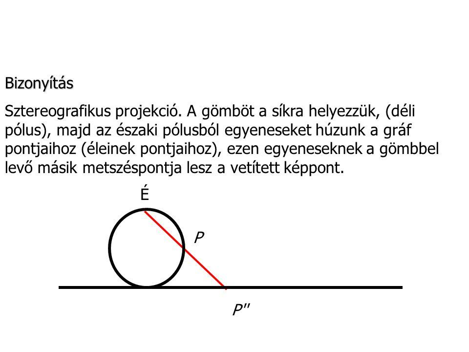 Bizonyítás Sztereografikus projekció. A gömböt a síkra helyezzük, (déli pólus), majd az északi pólusból egyeneseket húzunk a gráf pontjaihoz (éleinek