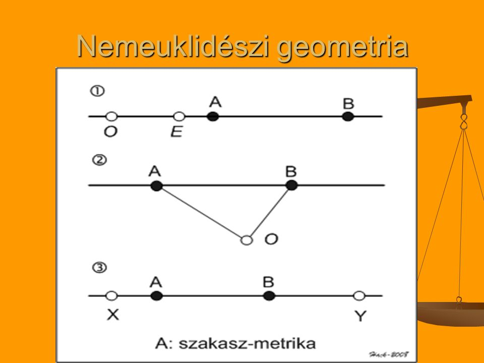 Nemeuklidészi geometria