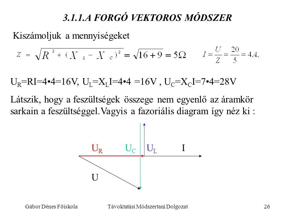 Gábor Dénes FõiskolaTávoktatási Módszertani Dolgozat26 3.1.1.A FORGÓ VEKTOROS MÓDSZER Kiszámoljuk a mennyiségeket U U R =RI=4•  =16V, U L =X L I=4• 