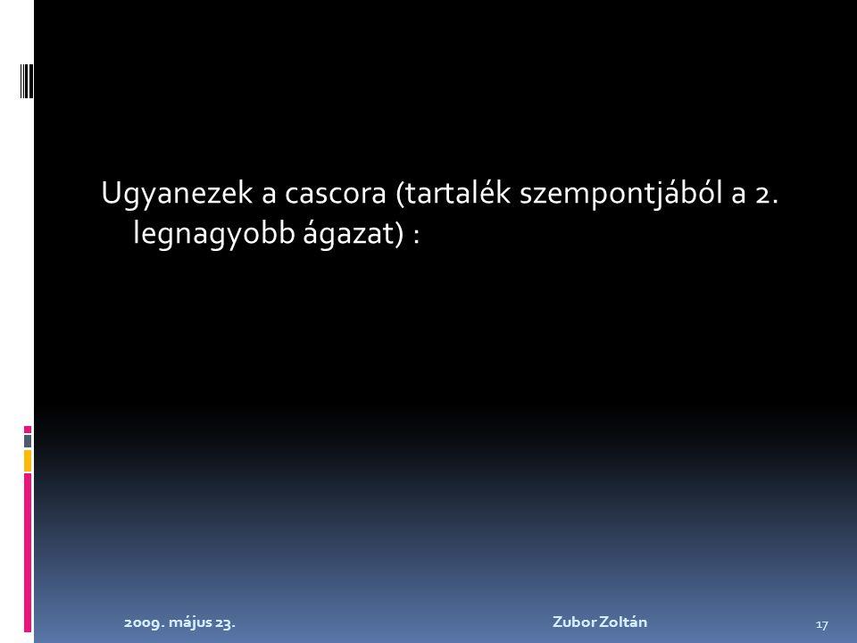 2009. május 23. Zubor Zoltán 17 Ugyanezek a cascora (tartalék szempontjából a 2.