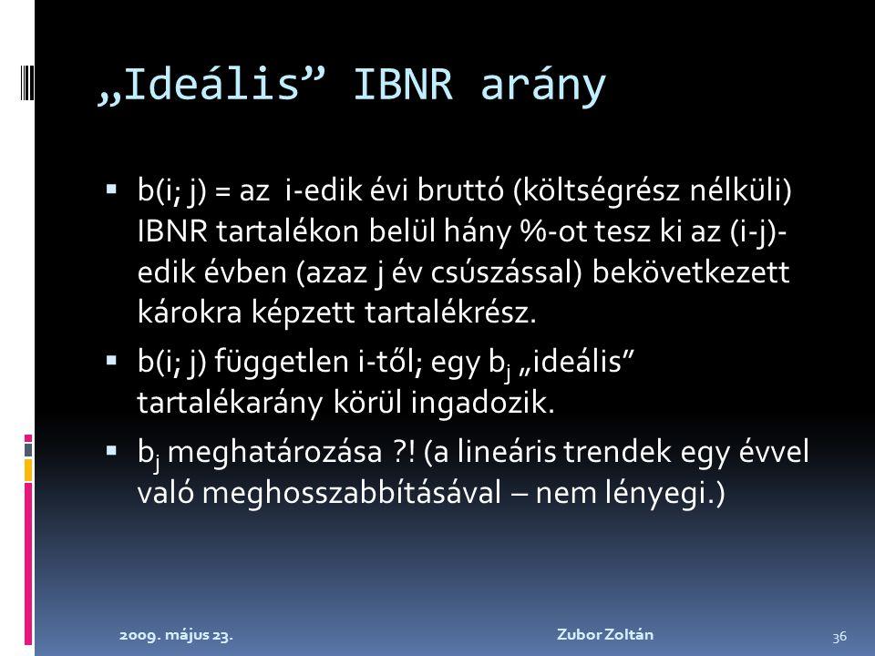 """""""Ideális IBNR arány  b(i; j) = az i-edik évi bruttó (költségrész nélküli) IBNR tartalékon belül hány %-ot tesz ki az (i-j)- edik évben (azaz j év csúszással) bekövetkezett károkra képzett tartalékrész."""
