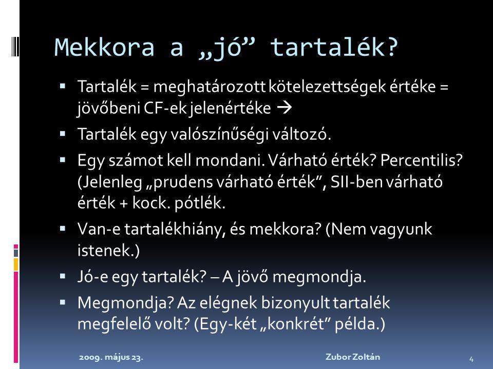"""2009. május 23. Zubor Zoltán 4 Mekkora a """"jó tartalék."""