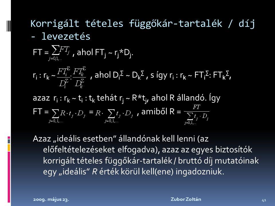 Korrigált tételes függőkár-tartalék / díj - levezetés FT =, ahol FT j ~ r j *D j.