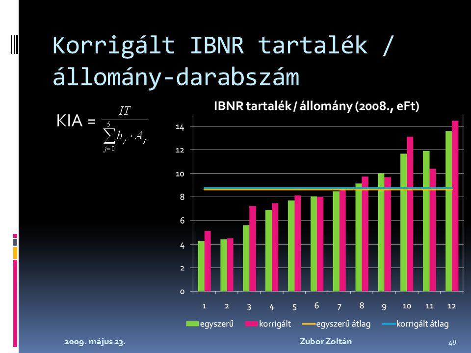 Korrigált IBNR tartalék / állomány-dara b szám KIA = 2009. május 23. Zubor Zoltán 48