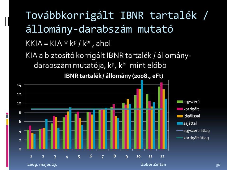 Továbbkorrigált IBNR tartalék / állomány-darabszám mutató KKIA = KIA * k p / k bi, ahol KIA a biztosító korrigált IBNR tartalék / állomány- darabszám mutatója, k p, k bi mint előbb 2009.
