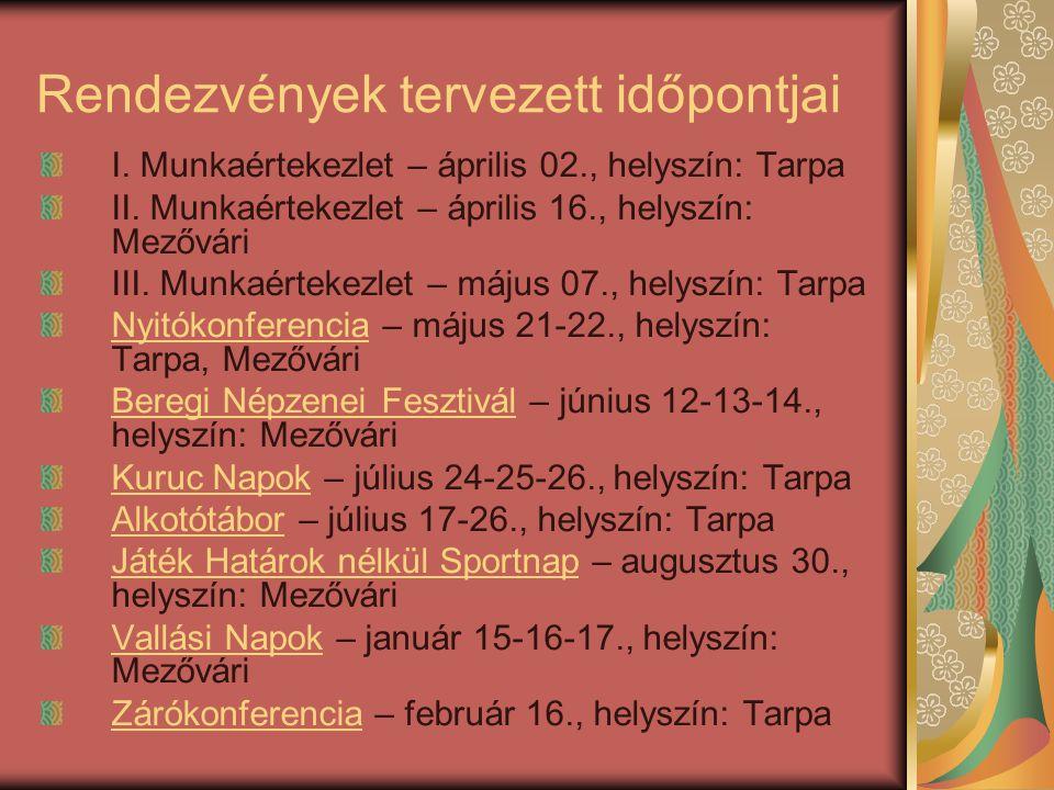 Rendezvények tervezett időpontjai I. Munkaértekezlet – április 02., helyszín: Tarpa II. Munkaértekezlet – április 16., helyszín: Mezővári III. Munkaér