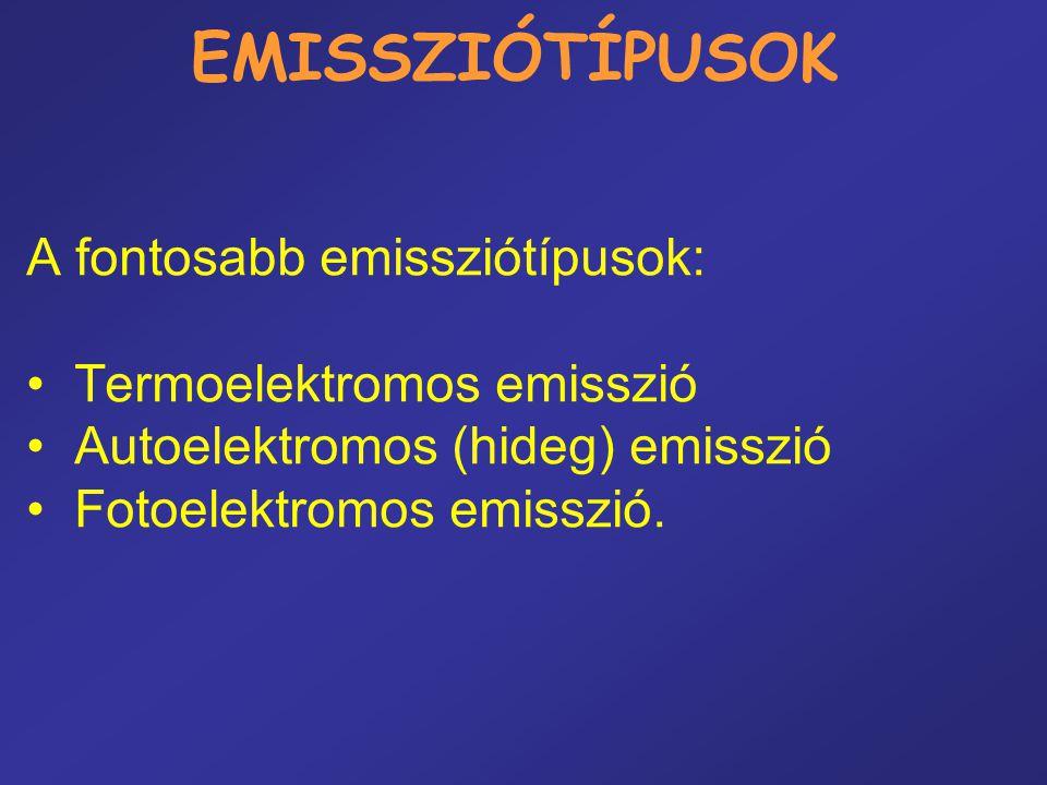EMISSZIÓTÍPUSOK A fontosabb emissziótípusok: • Termoelektromos emisszió • Autoelektromos (hideg) emisszió • Fotoelektromos emisszió.