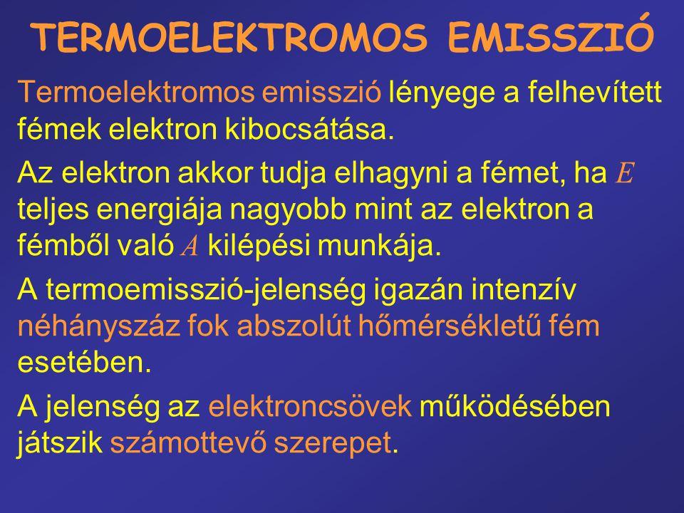 TERMOELEKTROMOS EMISSZIÓ Stacionárius termoelektromos áram létrehozásához a fémből emittált elektronokat el kell távolítani a fém felületéről az emitter-katód és az anód közötti feszültség segítségével.