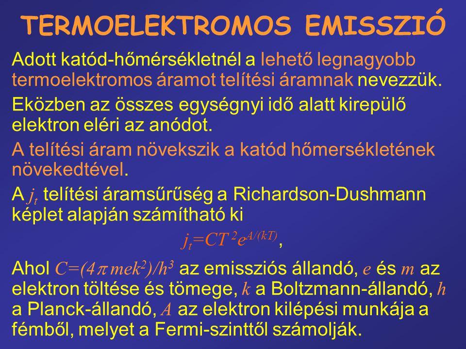TERMOELEKTROMOS EMISSZIÓ A C értékét kifejező összefüggésből látható, hogy az emissziós állandó az összes fémnél univerzális (azonos) értékkel bír: C=120 A·cm -2 ·K -2.