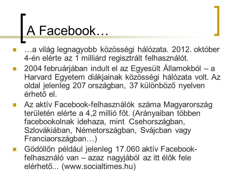 A Facebook…  …a világ legnagyobb közösségi hálózata.