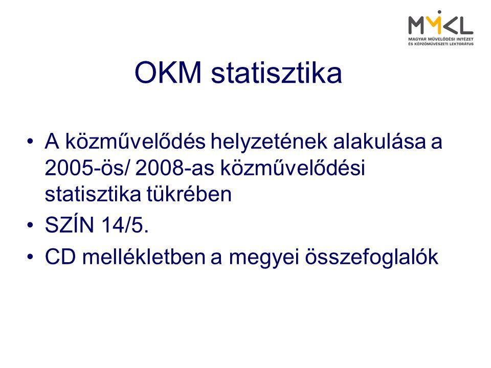 OKM statisztika •A közművelődés helyzetének alakulása a 2005-ös/ 2008-as közművelődési statisztika tükrében •SZÍN 14/5. •CD mellékletben a megyei össz