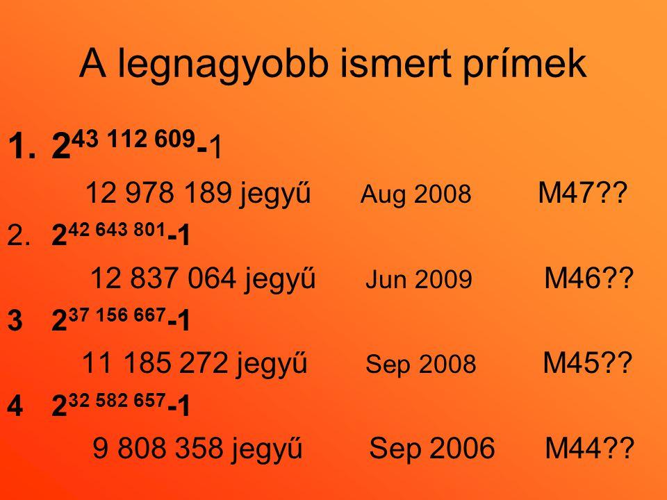 A legnagyobb ismert prímek 1.2 43 112 609 -1 12 978 189 jegyű Aug 2008 M47?? 2.2 42 643 801 -1 12 837 064 jegyű Jun 2009 M46?? 32 37 156 667 -1 11 185