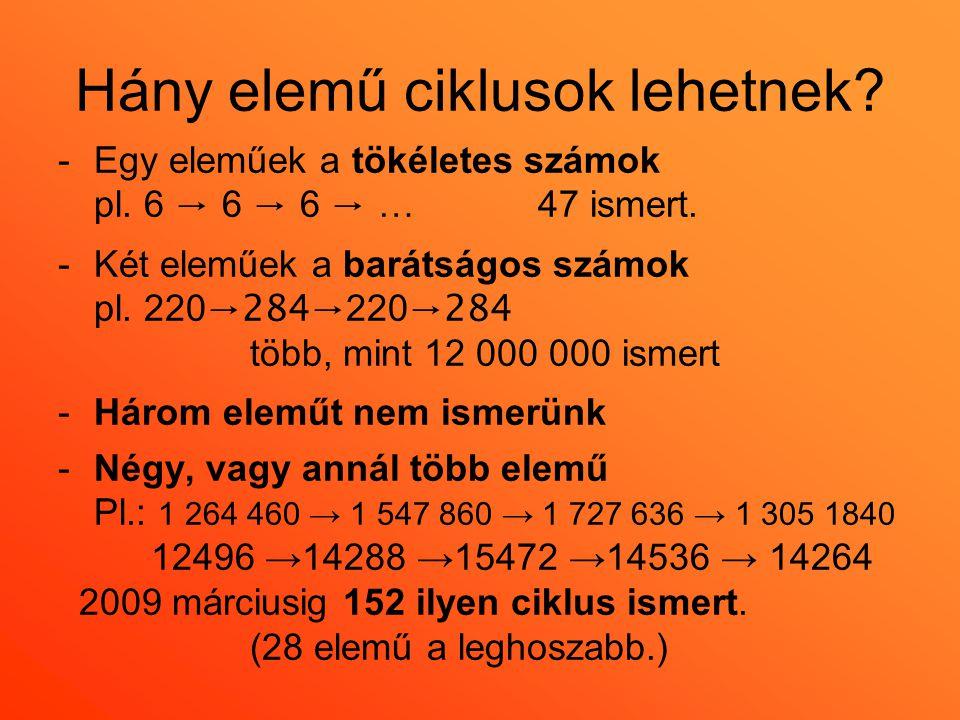 Hány elemű ciklusok lehetnek? -Egy eleműek a tökéletes számok pl. 6 → 6 → 6 → … 47 ismert. -Két eleműek a barátságos számok pl. 220 →284→ 220 →284 töb
