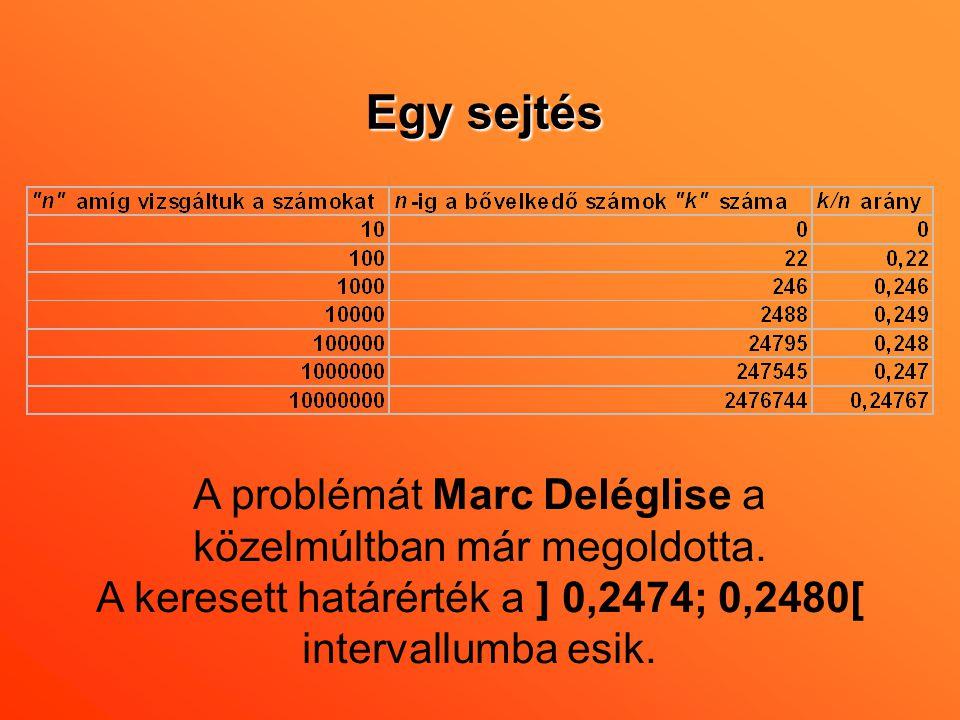 Egy sejtés A problémát Marc Deléglise a közelmúltban már megoldotta. A keresett határérték a ] 0,2474; 0,2480[ intervallumba esik.