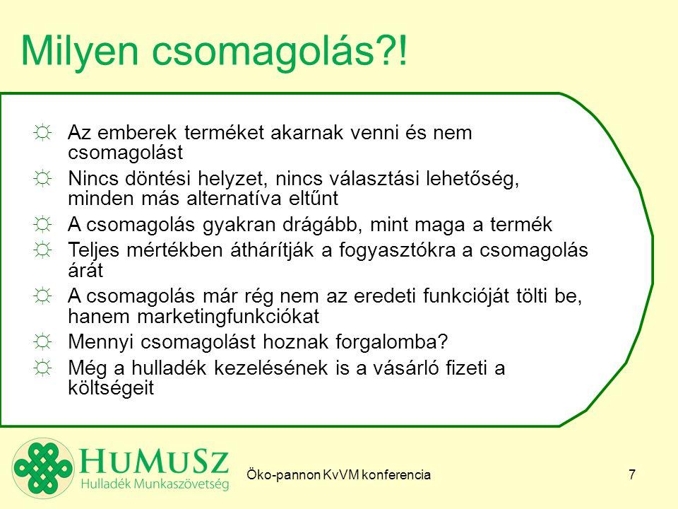 Öko-pannon KvVM konferencia8 Milyen piac?.