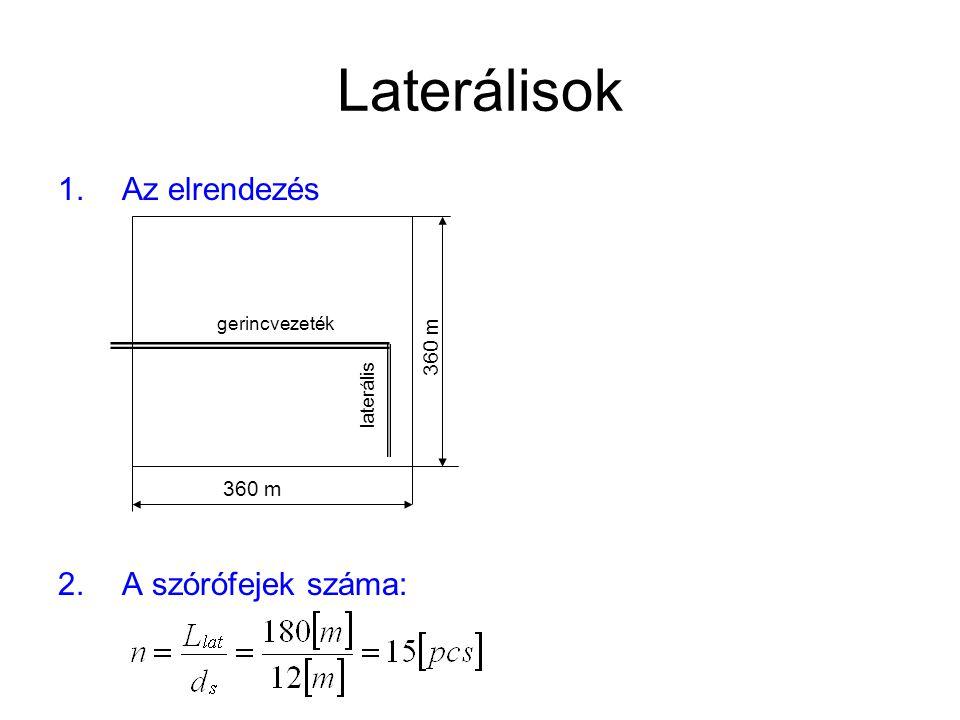 Laterálisok 1.Az elrendezés 2.A szórófejek száma: 360 m gerincvezeték laterális