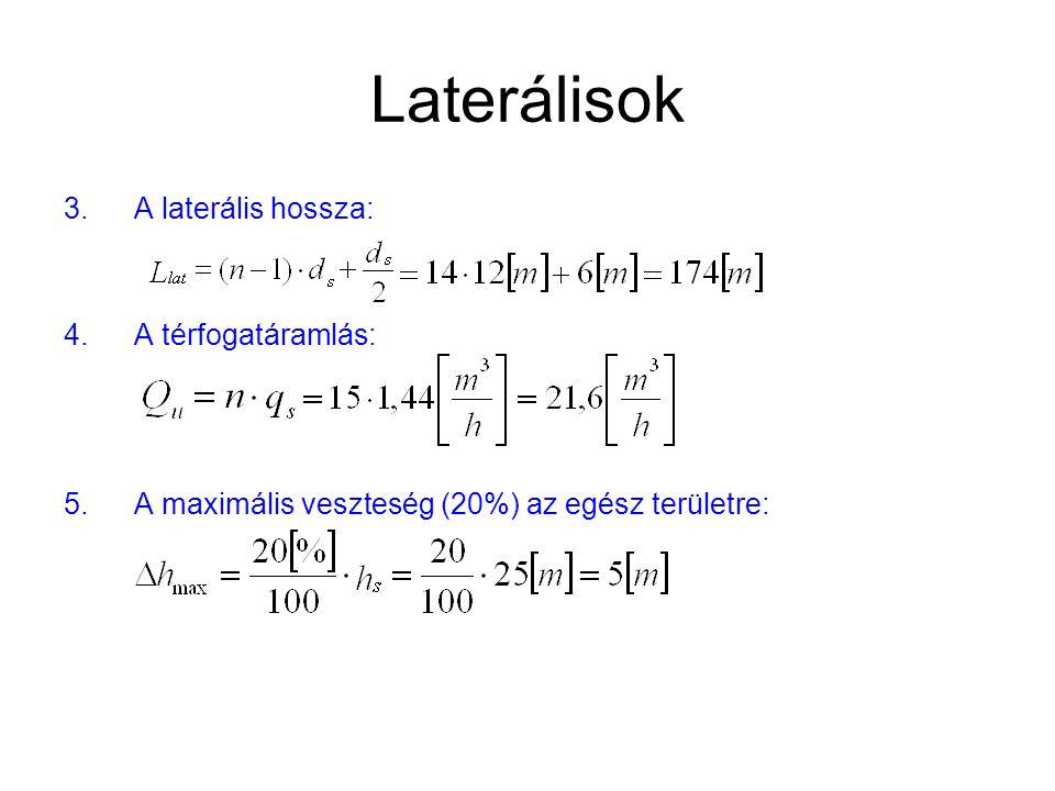 Laterálisok 2 alumínium cső hidraulikus gradiense tábláza alapján J=165‰.