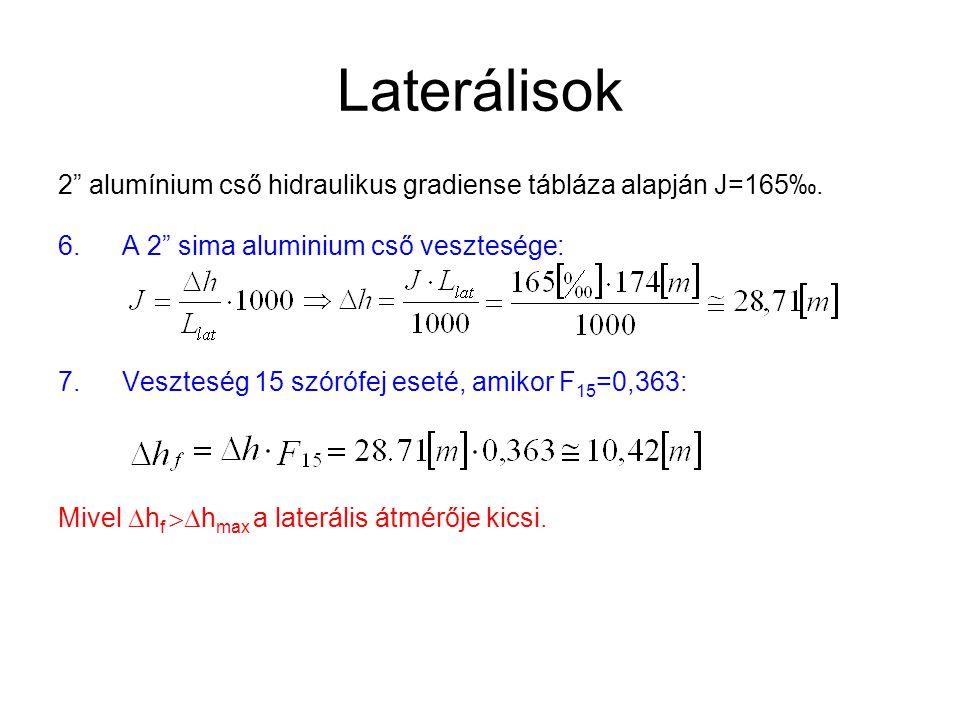 """Laterálisok 2"""" alumínium cső hidraulikus gradiense tábláza alapján J=165‰. 6.A 2"""" sima aluminium cső vesztesége: 7.Veszteség 15 szórófej eseté, amikor"""