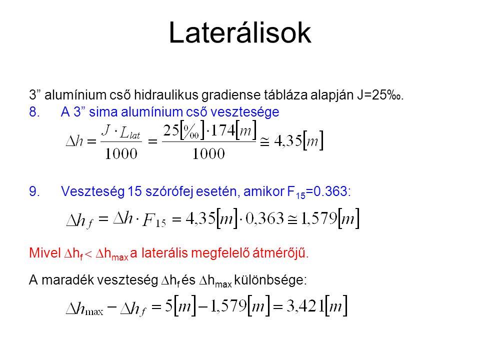 """Laterálisok 3"""" alumínium cső hidraulikus gradiense tábláza alapján J=25‰. 8.A 3"""" sima alumínium cső vesztesége 9.Veszteség 15 szórófej esetén, amikor"""