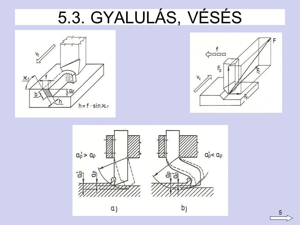 6 A - Szerszámok •A szerszám határozott élgeometriájú.