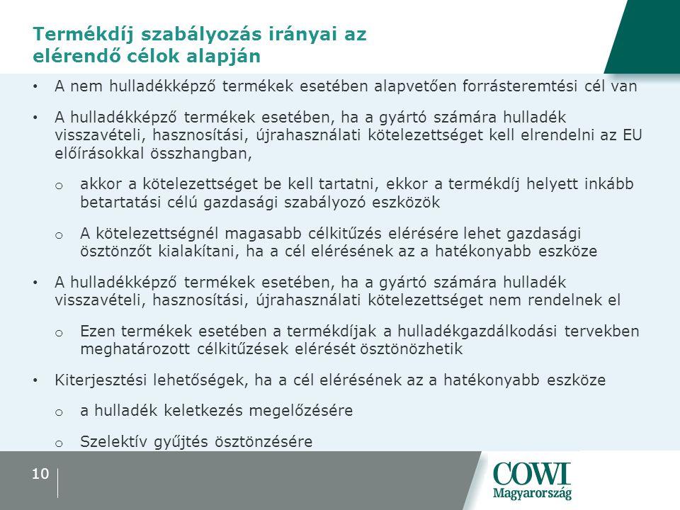 Termékdíj szabályozás irányai az elérendő célok alapján • A nem hulladékképző termékek esetében alapvetően forrásteremtési cél van • A hulladékképző t