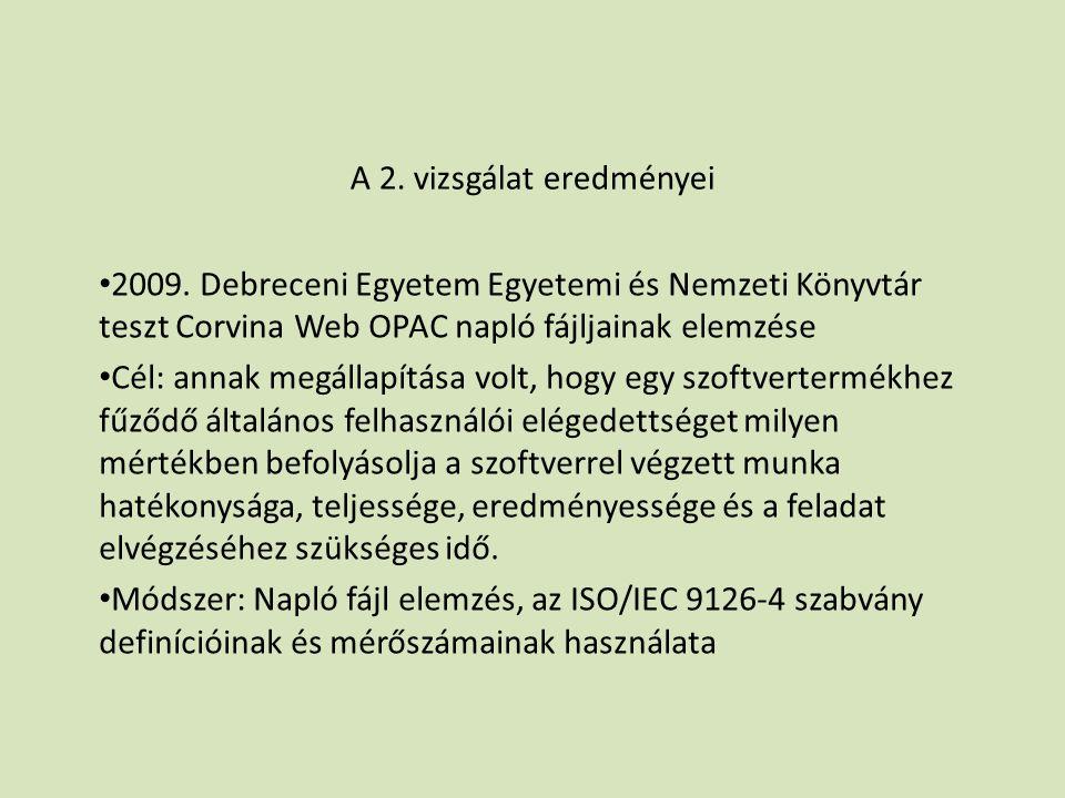 A 2. vizsgálat eredményei • 2009. Debreceni Egyetem Egyetemi és Nemzeti Könyvtár teszt Corvina Web OPAC napló fájljainak elemzése • Cél: annak megálla