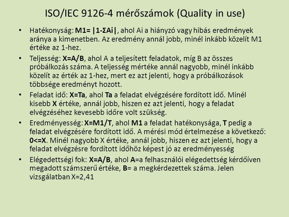 ISO/IEC 9126-4 mérőszámok (Quality in use) • Hatékonyság: M1= |1-ΣAi|, ahol Ai a hiányzó vagy hibás eredmények aránya a kimenetben. Az eredmény annál