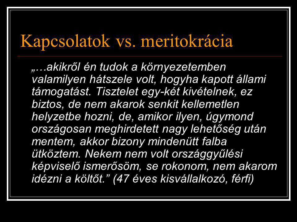 """Kapcsolatok vs. meritokrácia """"…akikről én tudok a környezetemben valamilyen hátszele volt, hogyha kapott állami támogatást. Tisztelet egy-két kivételn"""