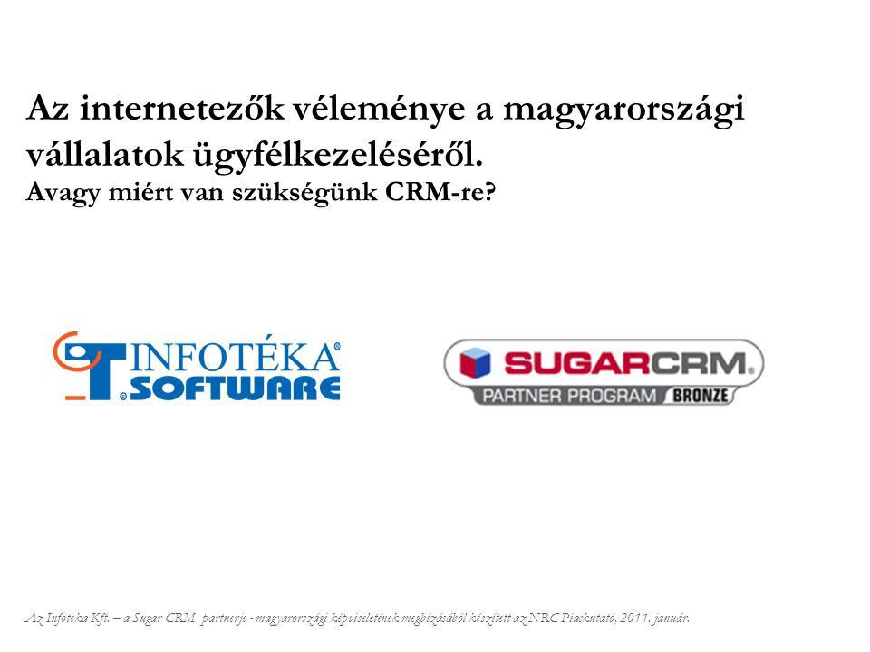 Az internetezők véleménye a magyarországi vállalatok ügyfélkezeléséről.