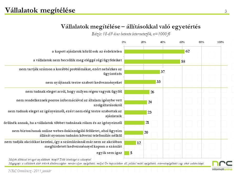NRC Omnibusz - 2011 január 4 Vállalatok megítélése Vállalatok megítélése nem szerint Bázis: 18-69 éves heti internetezők Total szerint csökkenő sorrendben.