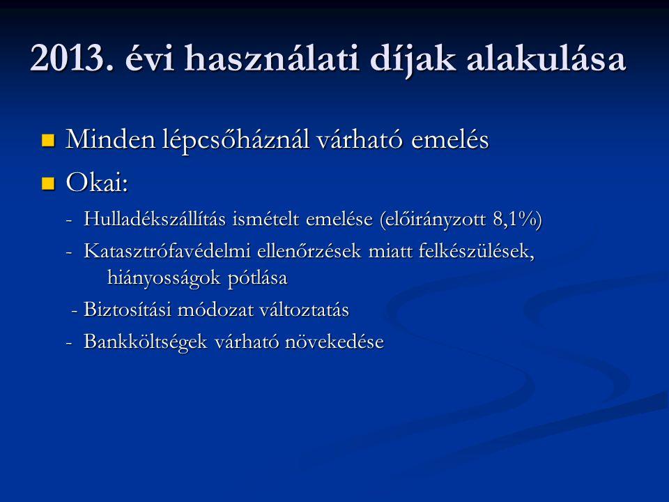 2013. évi használati díjak alakulása  Minden lépcsőháznál várható emelés  Okai: - Hulladékszállítás ismételt emelése (előirányzott 8,1%) - Katasztró