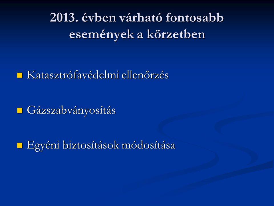 2013. évben várható fontosabb események a körzetben  Katasztrófavédelmi ellenőrzés  Gázszabványosítás  Egyéni biztosítások módosítása