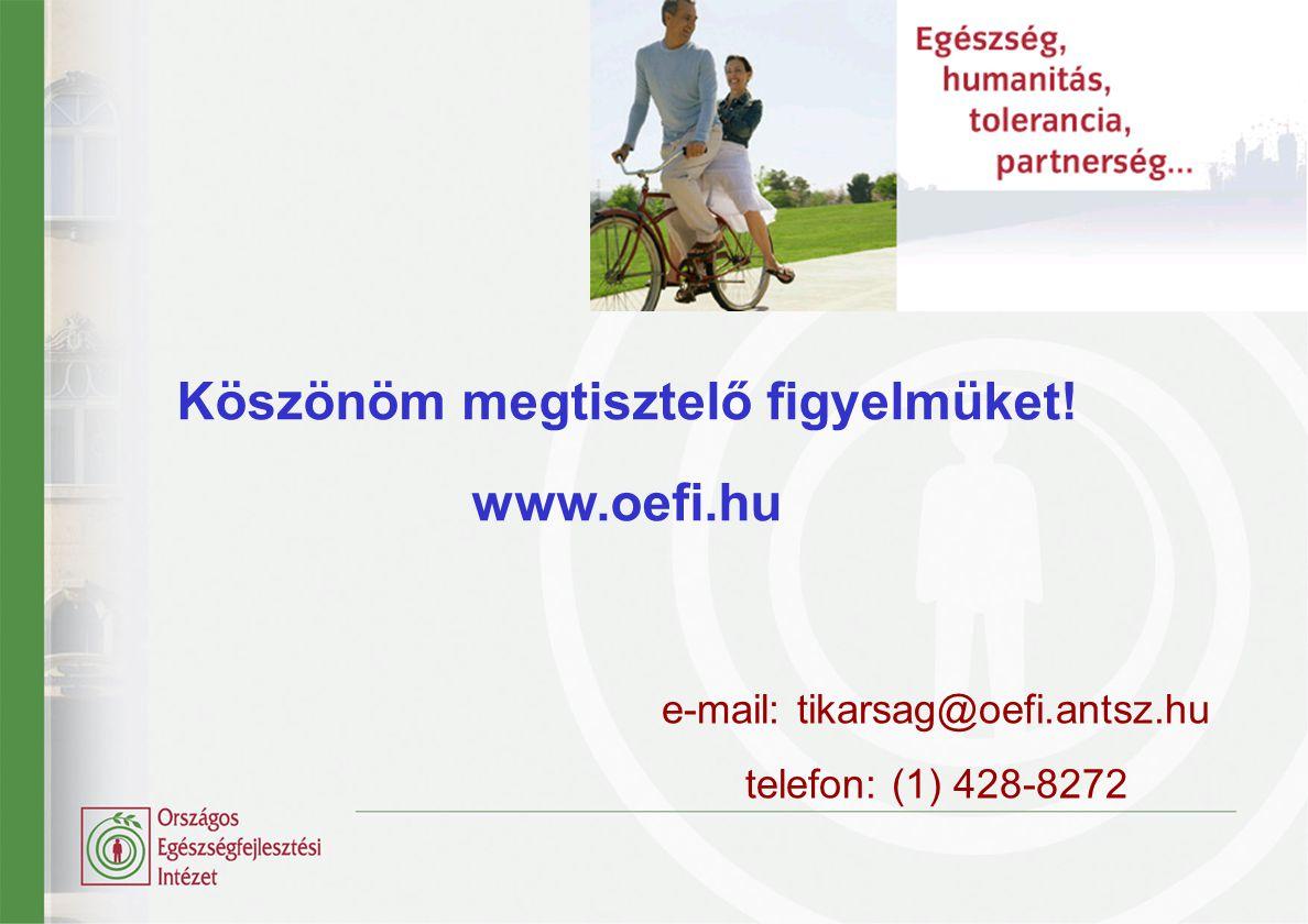 e-mail: tikarsag@oefi.antsz.hu telefon: (1) 428-8272 Köszönöm megtisztelő figyelmüket! www.oefi.hu