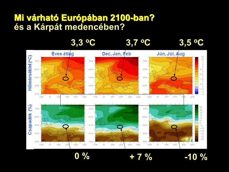 A nagyobb, mint 2K félgömbi hőmérsékletnövekedés tartományában a változások nem lineárisak – a csapadék akár nyáron is növekedhet Hasonló időszakok a múltban: 1984 - 2003 (bár ebben az időszakban a telek is általában szárazabbak voltak az átlagosnál ) Várható változások a Kárpát medencében A mediterrán klíma irányába való eltolódás (gyorsan!) tél: nedvesebb és enyhébb nyár: szárazabb és melegebb, szélsőségesen nagy csapadékok!!!