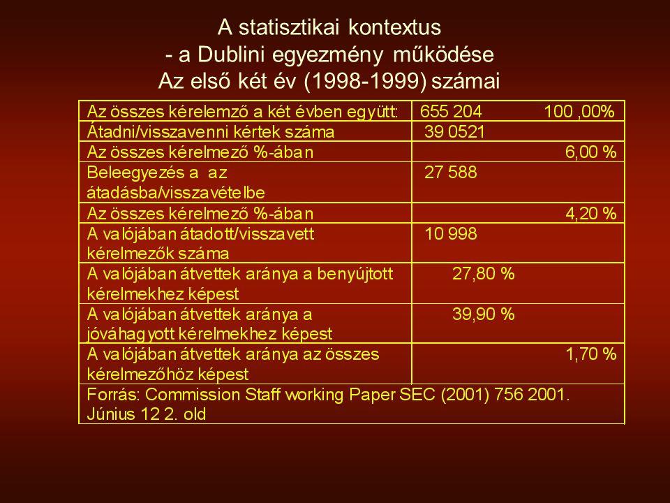 Német statisztika 2000 jan. 1 -2001. dec. 31.