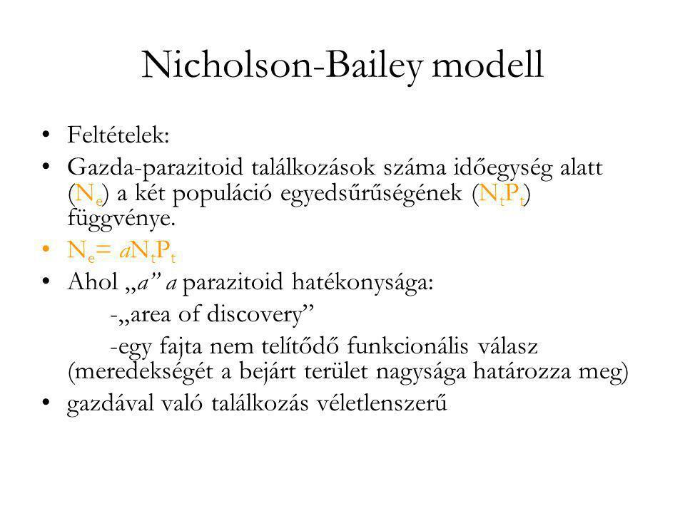 Nicholson-Bailey modell •Feltételek: •Gazda-parazitoid találkozások száma időegység alatt (N e ) a két populáció egyedsűrűségének (N t P t ) függvénye