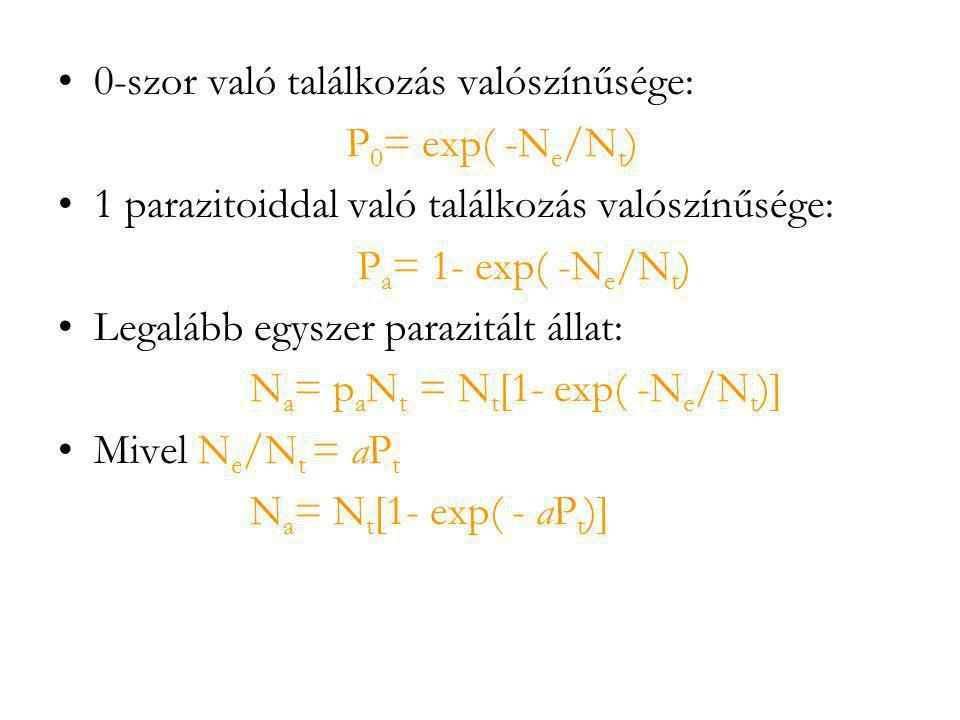 •0-szor való találkozás valószínűsége: P 0 = exp( -N e /N t ) •1 parazitoiddal való találkozás valószínűsége: P a = 1- exp( -N e /N t ) •Legalább egys
