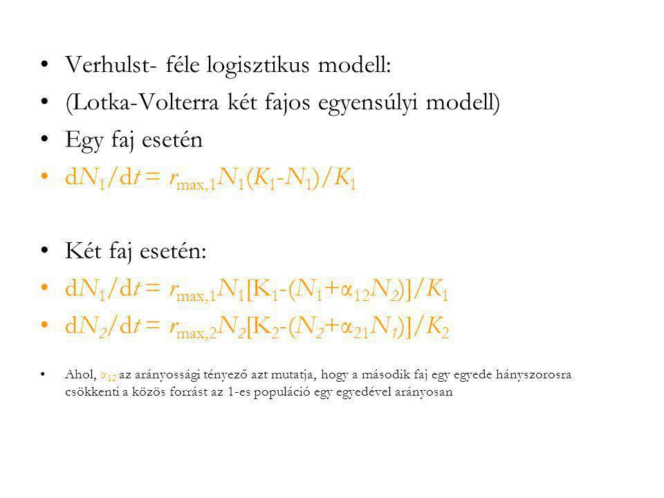 Verhulst- féle logisztikus modell: •zérus növekedési görbe két populáció esetén: •r max,1 N 1 [K 1 -(N 1 +α 12 N 2 )]/K 1 =0 •Mivel az r max,1 N 1 /K 1 =0 • •[K 1 -(N 1 +α 12 N 2 )]=0 •Egy egyenes egyenlete az (N 1, N 2 ) koordináták esetén: •N 2 = -N 1 /α 12 +K 1 /α 12 •Egyenlet a 2-es populációra: •N 2 = -α 12 /N 1 +K 2
