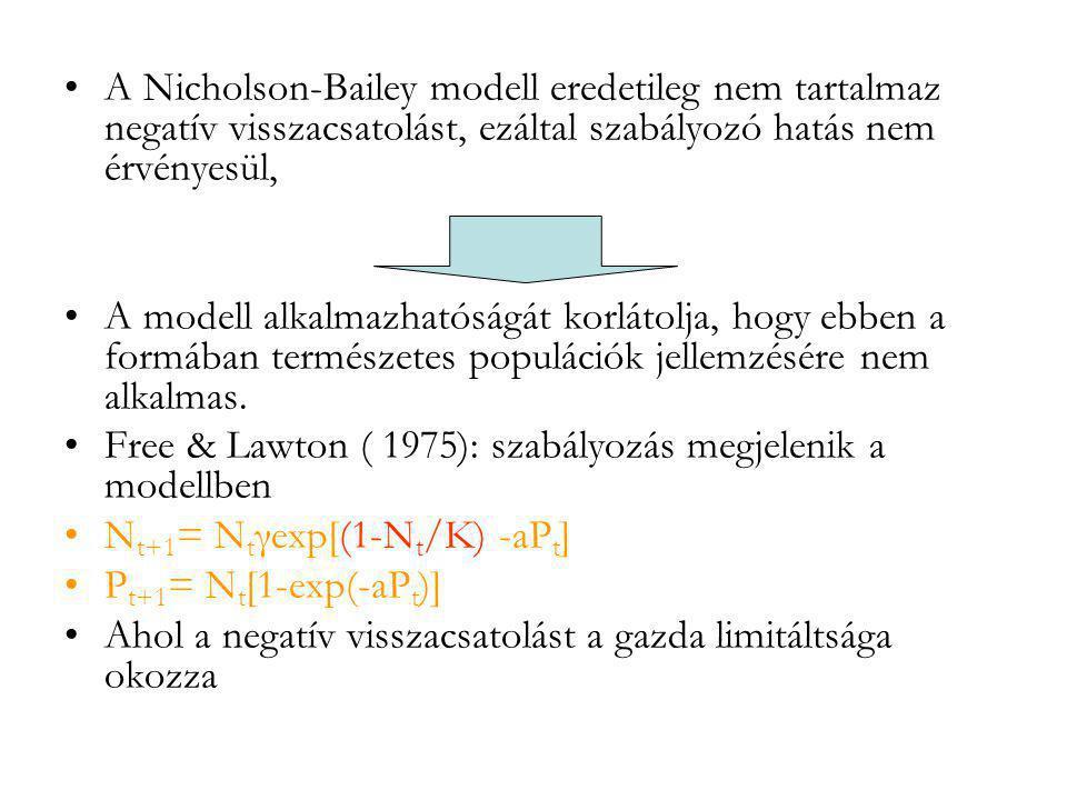 •A Nicholson-Bailey modell eredetileg nem tartalmaz negatív visszacsatolást, ezáltal szabályozó hatás nem érvényesül, •A modell alkalmazhatóságát korl