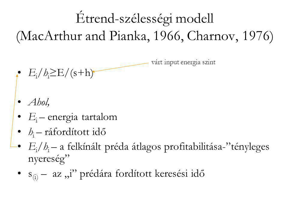 Étrend-szélességi modell (MacArthur and Pianka, 1966, Charnov, 1976) •E i /h i ≥E/(s+h) •Ahol, •E i – energia tartalom •h i – ráfordított idő •E i /h
