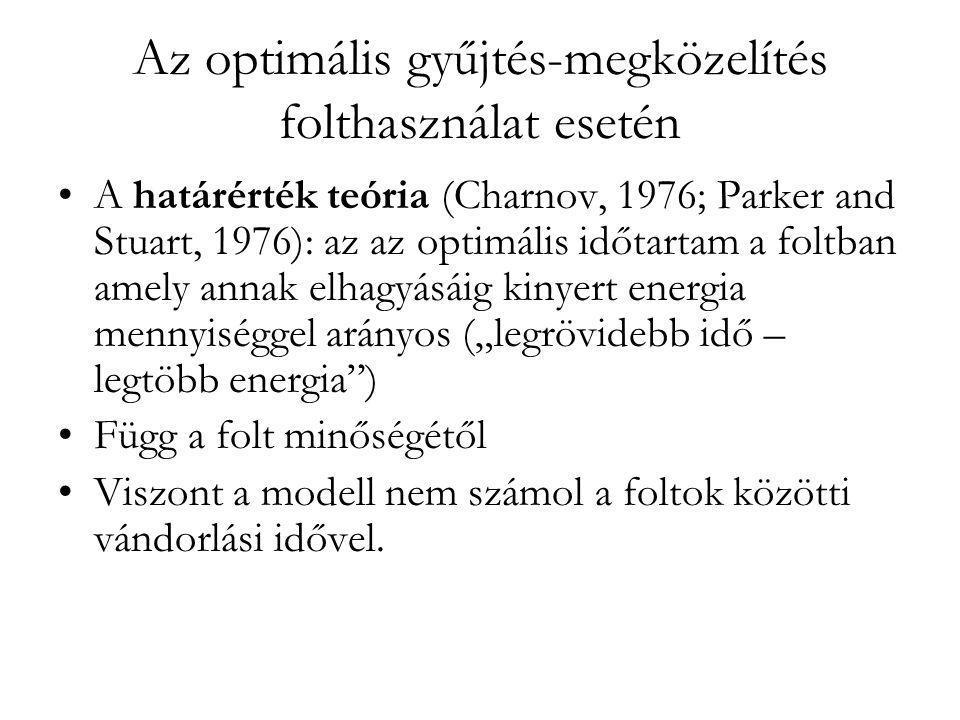 Az optimális gyűjtés-megközelítés folthasználat esetén •A határérték teória (Charnov, 1976; Parker and Stuart, 1976): az az optimális időtartam a folt