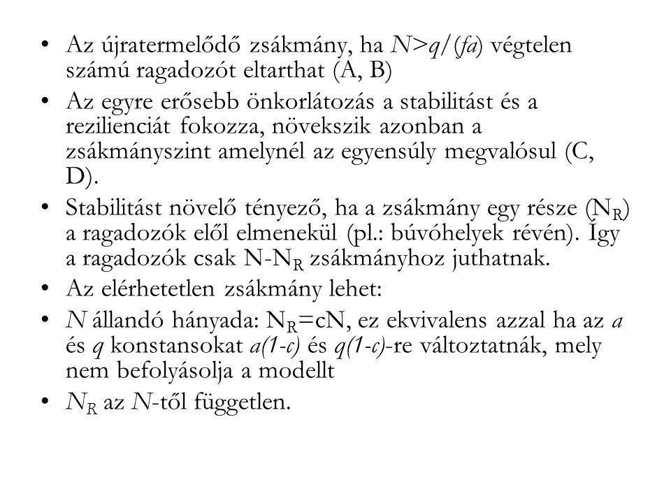 •Az újratermelődő zsákmány, ha N>q/(fa) végtelen számú ragadozót eltarthat (A, B) •Az egyre erősebb önkorlátozás a stabilitást és a rezilienciát fokoz