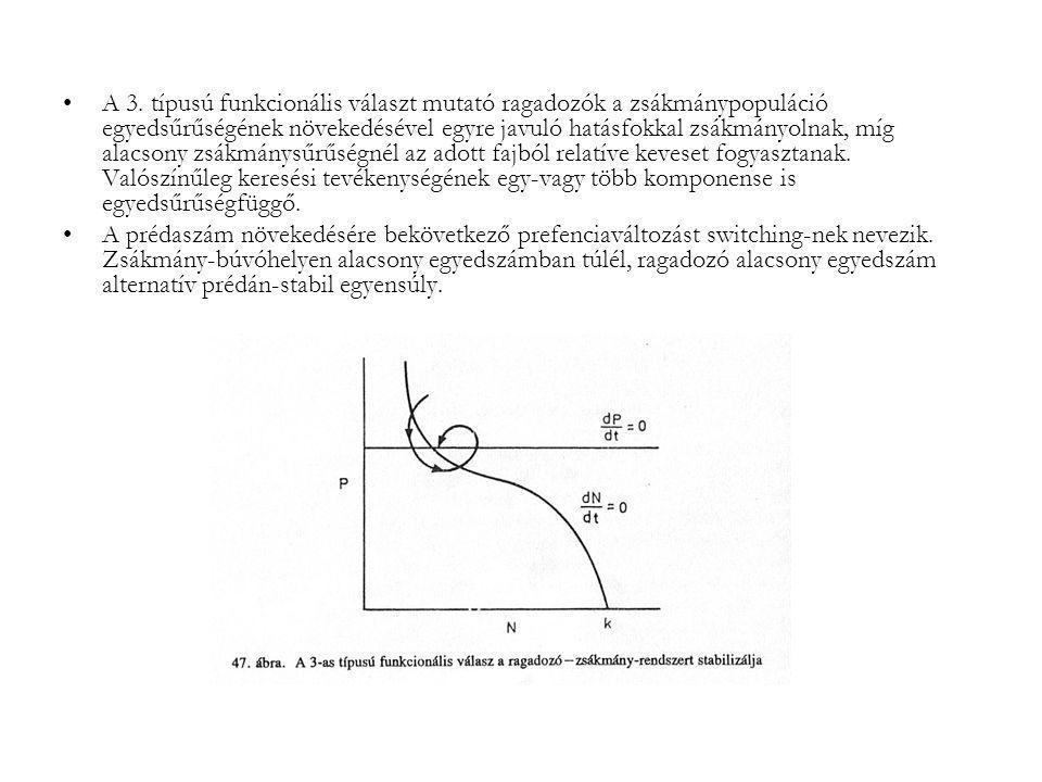 •A 3. típusú funkcionális választ mutató ragadozók a zsákmánypopuláció egyedsűrűségének növekedésével egyre javuló hatásfokkal zsákmányolnak, míg alac