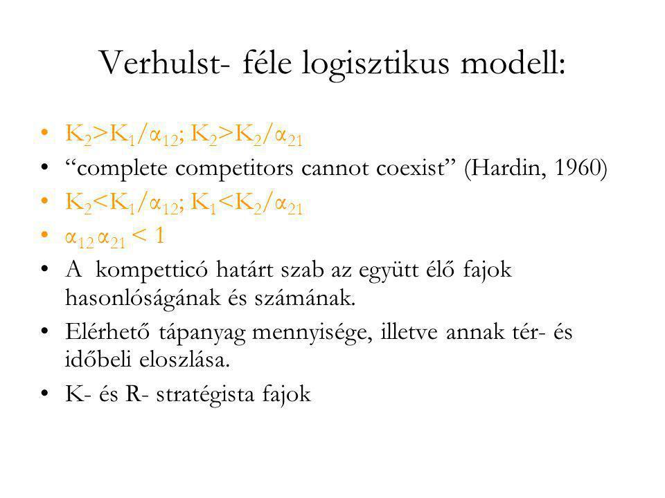 "Verhulst- féle logisztikus modell: •K 2 >K 1 /α 12 ; K 2 >K 2 /α 21 •""complete competitors cannot coexist"" (Hardin, 1960) •K 2 <K 1 /α 12 ; K 1 <K 2 /"