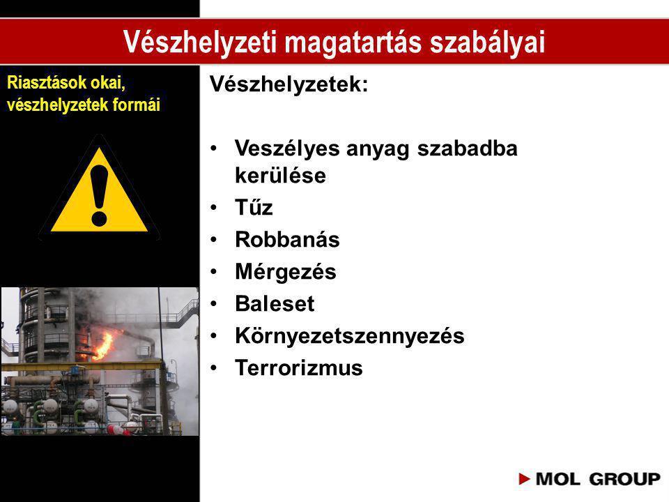 Vészhelyzetek: •Veszélyes anyag szabadba kerülése •Tűz •Robbanás •Mérgezés •Baleset •Környezetszennyezés •Terrorizmus Vészhelyzeti magatartás szabálya