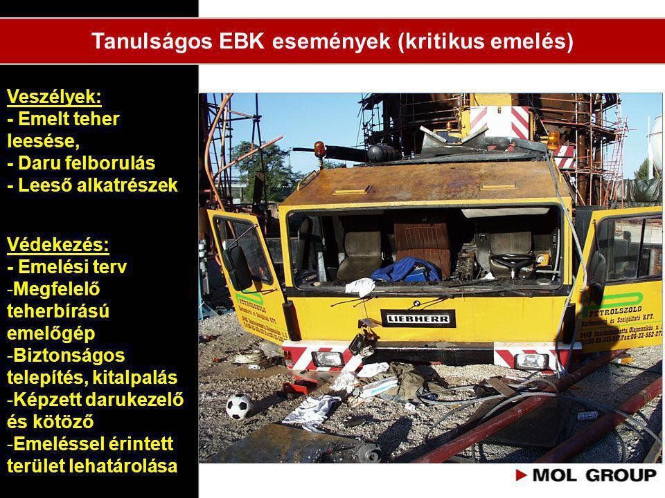 Veszélyek: - Emelt teher leesése, - Daru felborulás - Leeső alkatrészek Tanulságos EBK események (kritikus emelés) Védekezés: - Emelési terv -Megfelel