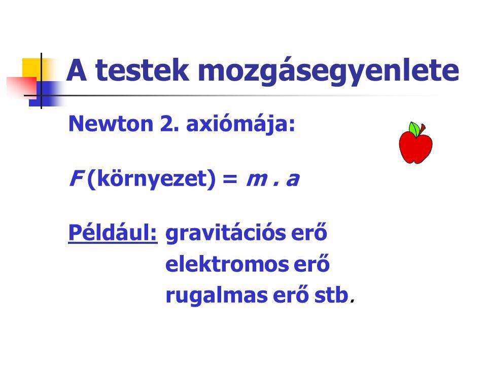 A testek mozgásegyenlete Newton 2. axiómája: F (környezet) = m. a Például: gravitációs erő elektromos erő rugalmas erő stb.