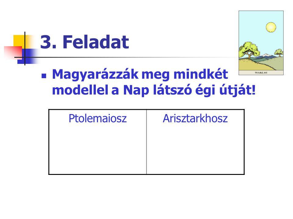 3. Feladat  Magyarázzák meg mindkét modellel a Nap látszó égi útját! PtolemaioszArisztarkhosz